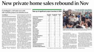 new-private-homes-sales-rebound-in-nov